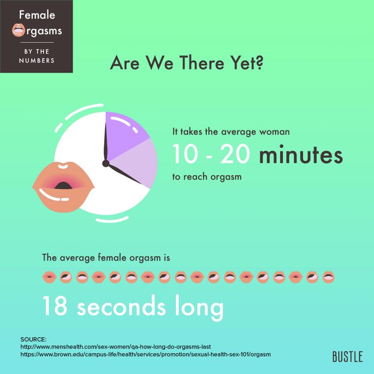 Klaar kan snel 🎉 je een komen hoe vrouw laten hoe kan